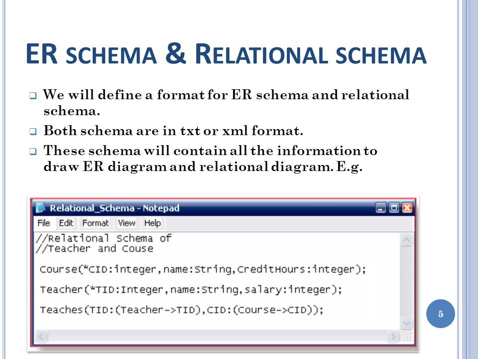 ER SCHEMA & R ELATIONAL SCHEMA  We will define a format for ER schema and relational schema.