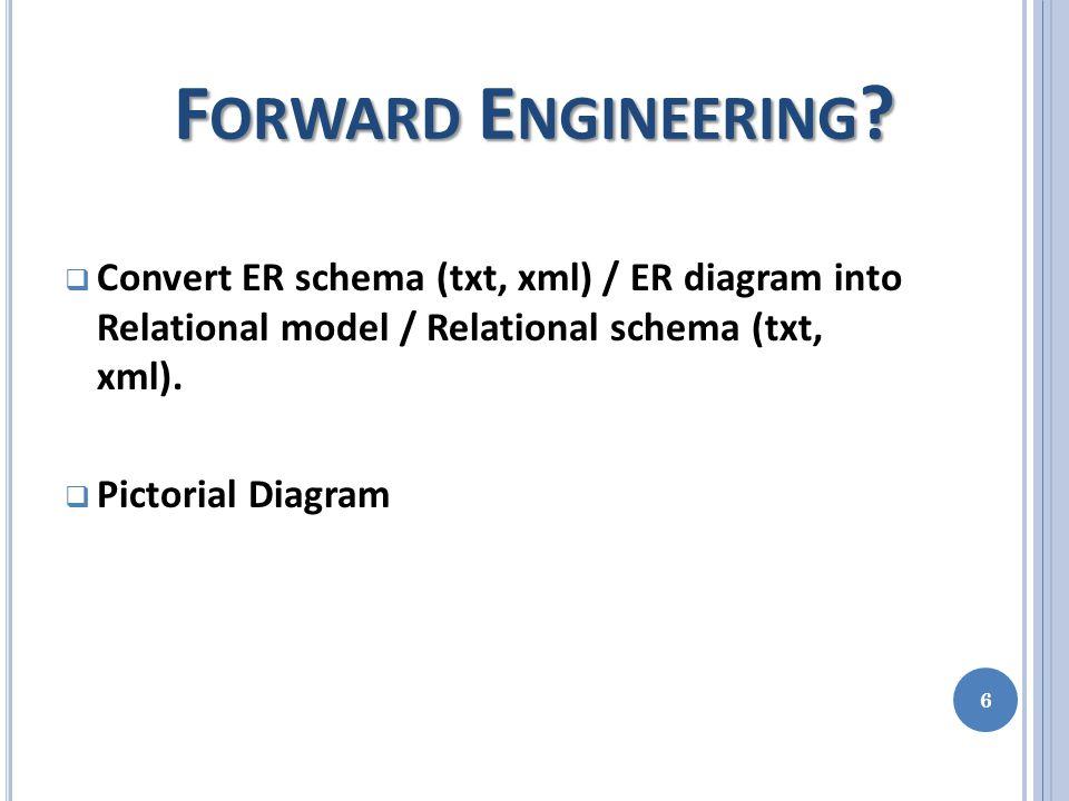 Forward Engineering… 7
