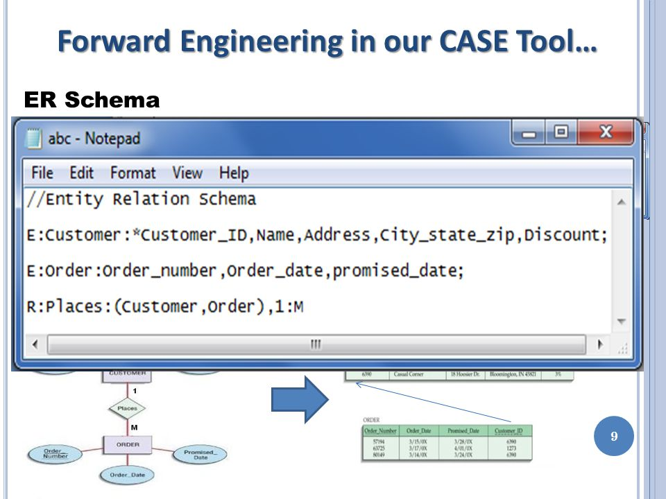 Forward Engineering in our CASE Tool… ER Schema 9