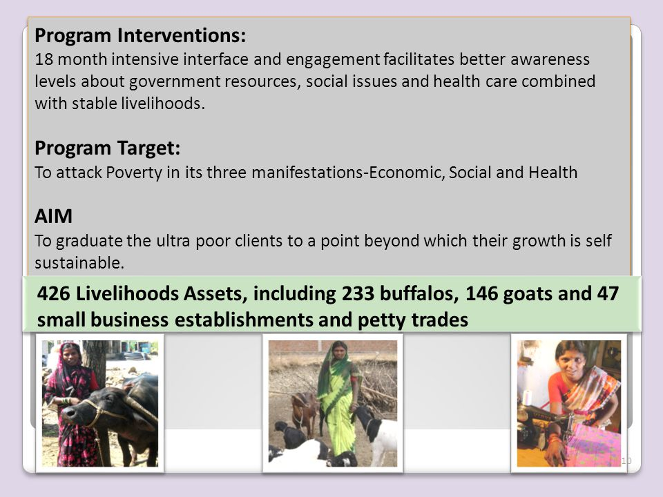 Program Interventions: 18 month intensive interface and engagement facilitates better awareness levels about government resources, social issues and health care combined with stable livelihoods.