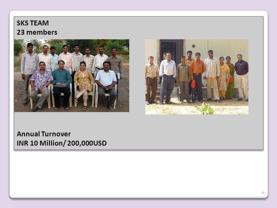 Andhra Pradesh: 426 Households in Medak Dt INDIA ANDHRA PRADESH MEDAK Why MEDAK.