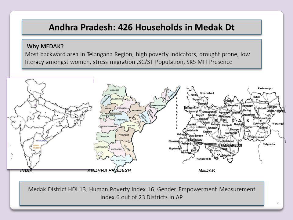 Andhra Pradesh: 426 Households in Medak Dt INDIA ANDHRA PRADESH MEDAK Why MEDAK? Most backward area in Telangana Region, high poverty indicators, drou