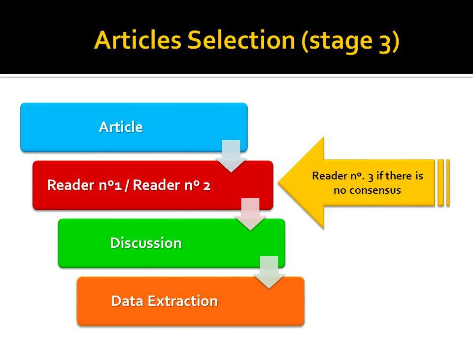 Article Article Reader nº1 / Reader nº 2 Reader nº1 / Reader nº 2 Discussion Data Extraction Reader nº.