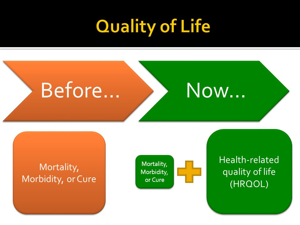 Mortality, Morbidity, or Cure Health-related quality of life (HRQOL) Mortality, Morbidity, or Cure