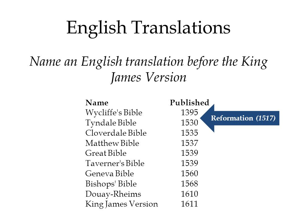 English Translations Name an English translation before the King James Version NamePublished Wycliffe's Bible1395 Tyndale Bible1530 Cloverdale Bible15