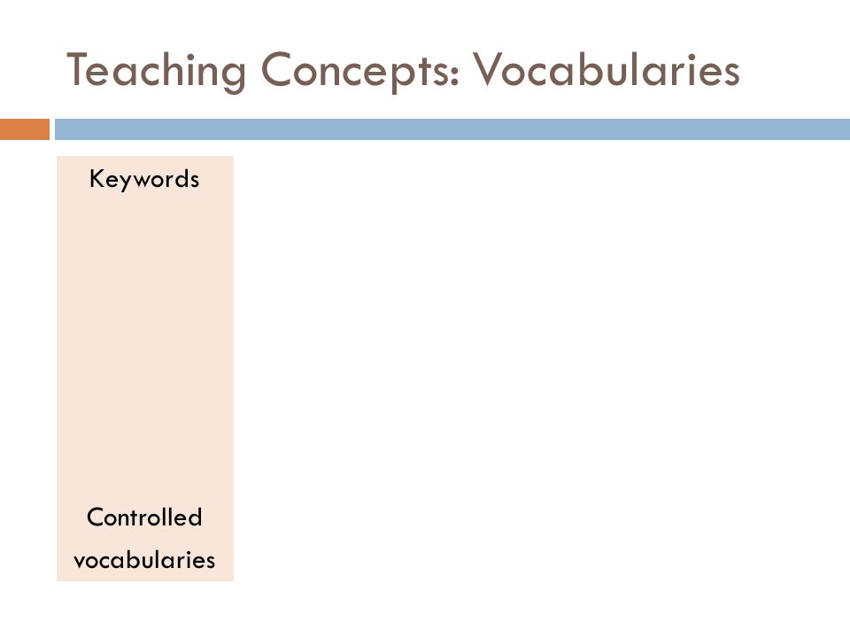 Teaching Concepts: Vocabularies Keywords Controlled vocabularies