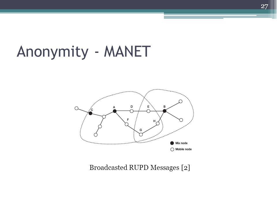 Anonymity - MANET 27 Broadcasted RUPD Messages [2]