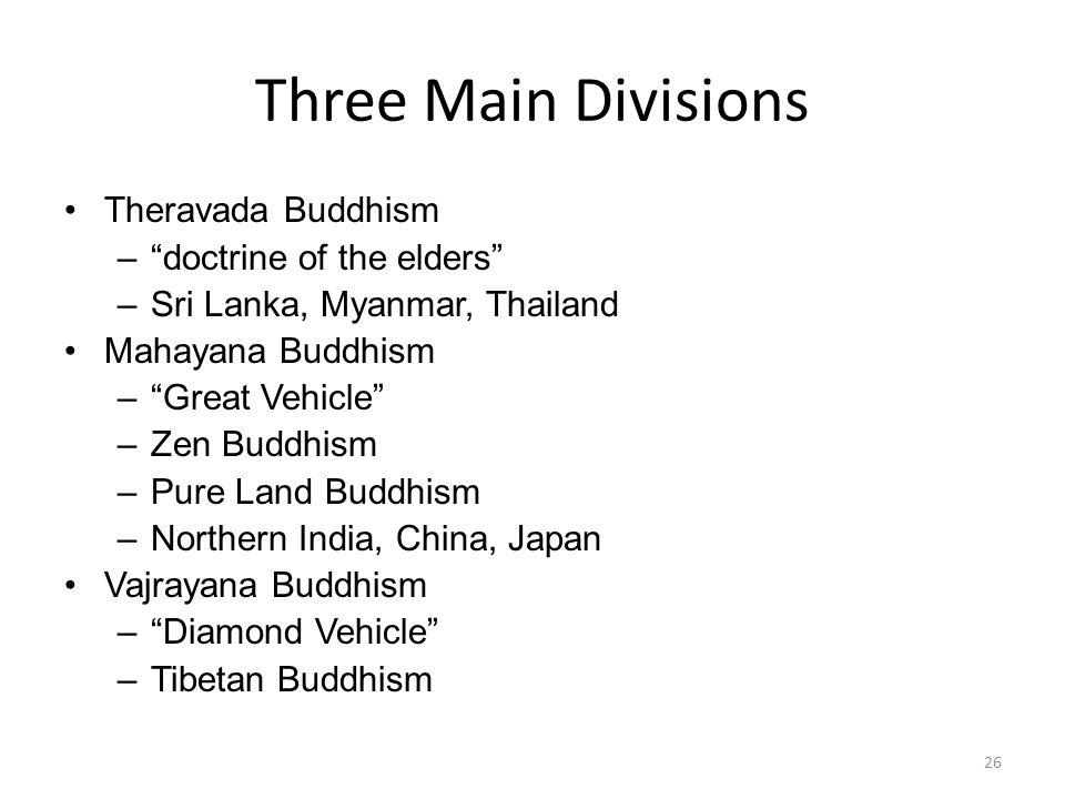 Three Main Divisions Theravada Buddhism – doctrine of the elders –Sri Lanka, Myanmar, Thailand Mahayana Buddhism – Great Vehicle –Zen Buddhism –Pure Land Buddhism –Northern India, China, Japan Vajrayana Buddhism – Diamond Vehicle –Tibetan Buddhism 26