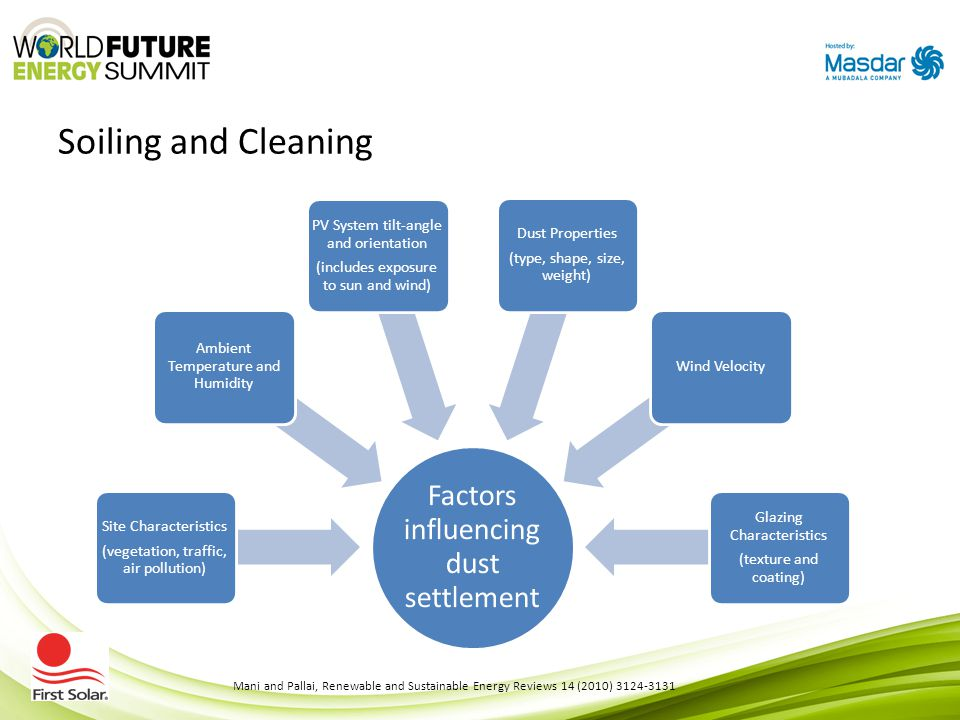 Soiling and Cleaning Mani and Pallai, Renewable and Sustainable Energy Reviews 14 (2010) 3124-3131 Factors influencing dust settlement Site Characteristics (vegetation, traffic, air pollution) Ambient Temperature and Humidity PV System tilt-angle and orientation (includes exposure to sun and wind) Dust Properties (type, shape, size, weight) Wind Velocity Glazing Characteristics (texture and coating)
