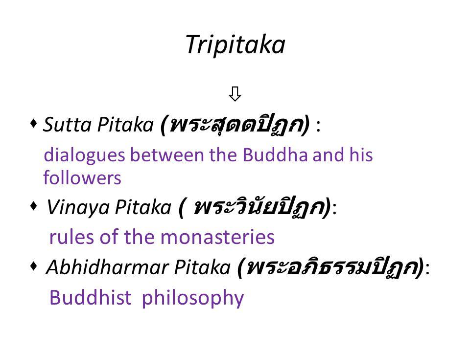Tripitaka   Sutta Pitaka ( พระสุตตปิฏก ) : dialogues between the Buddha and his followers  Vinaya Pitaka ( พระวินัยปิฏก ): rules of the monasteries  Abhidharmar Pitaka ( พระอภิธรรมปิฏก ): Buddhist philosophy