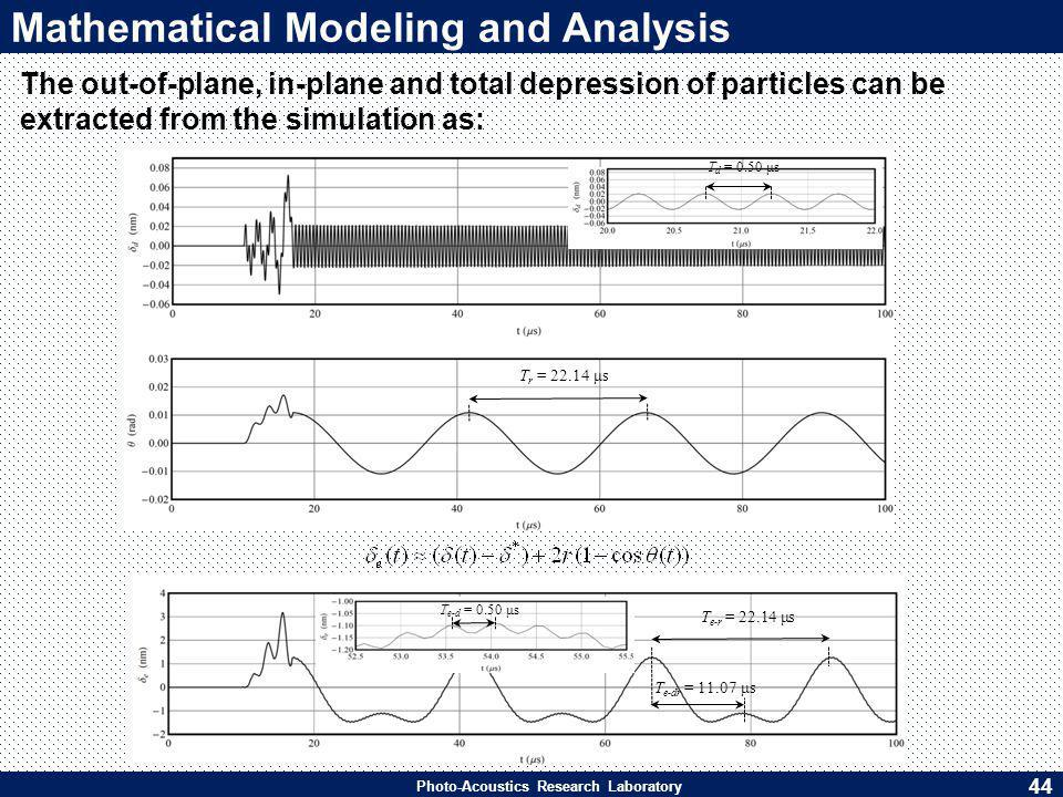 Photo-Acoustics Research Laboratory Mathematical Modeling and Analysis T d = 0.50 μs T r = 22.14 μs The out-of-plane, in-plane and total depression of particles can be extracted from the simulation as: T e-r = 22.14 μs T e-d = 0.50 μs T e-dr = 11.07 μs 44