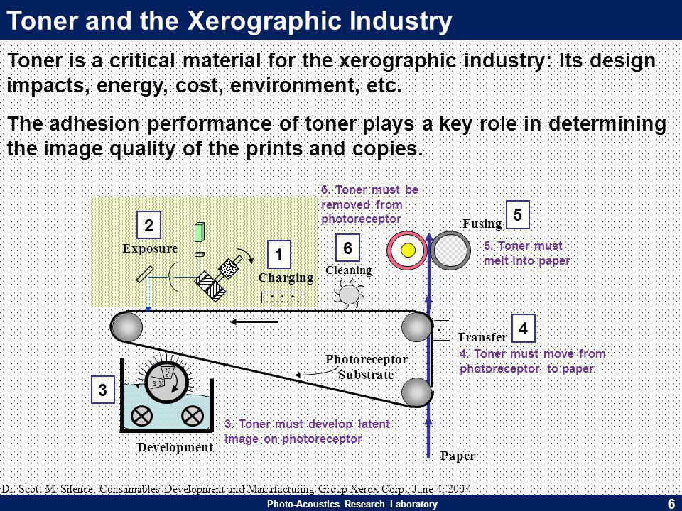 Photo-Acoustics Research Laboratory Toner and the Xerographic Industry Dr.