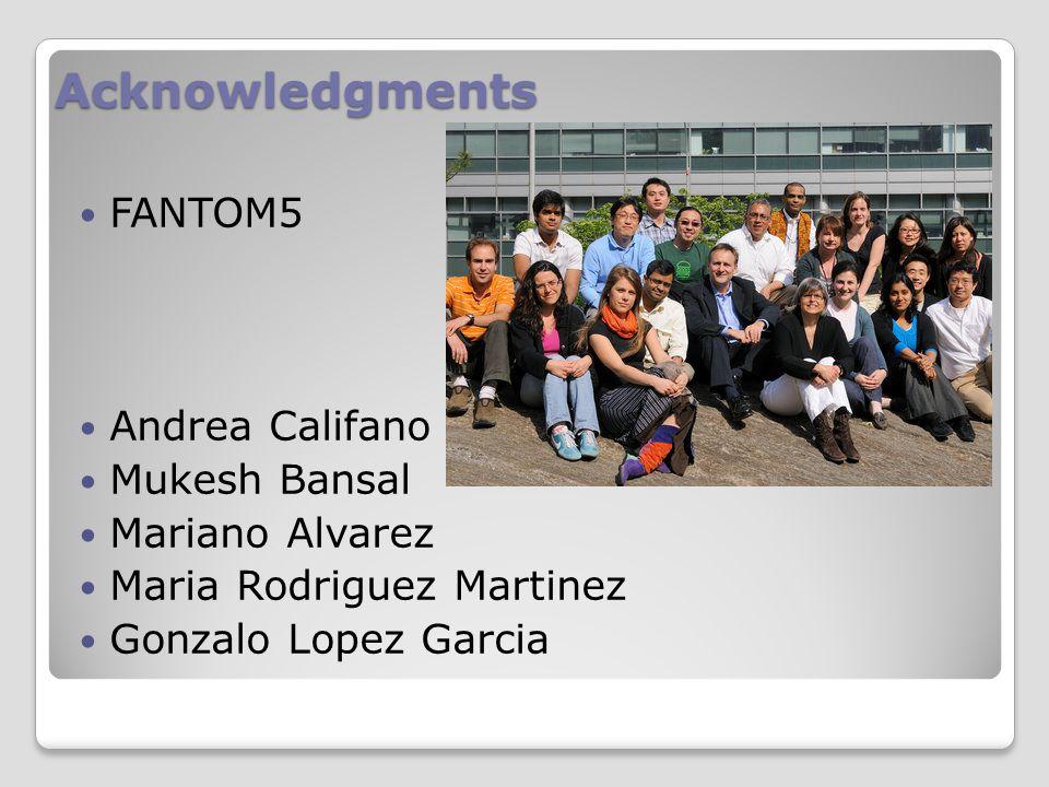 Acknowledgments FANTOM5 Andrea Califano Mukesh Bansal Mariano Alvarez Maria Rodriguez Martinez Gonzalo Lopez Garcia