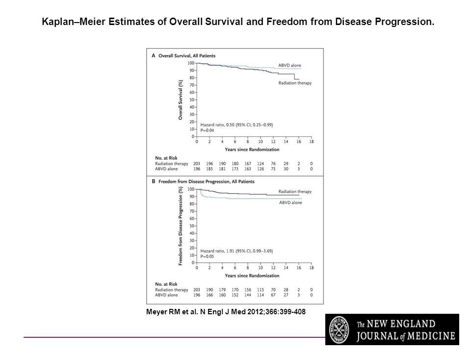 Kaplan–Meier Estimates of Overall Survival and Freedom from Disease Progression. Meyer RM et al. N Engl J Med 2012;366:399-408