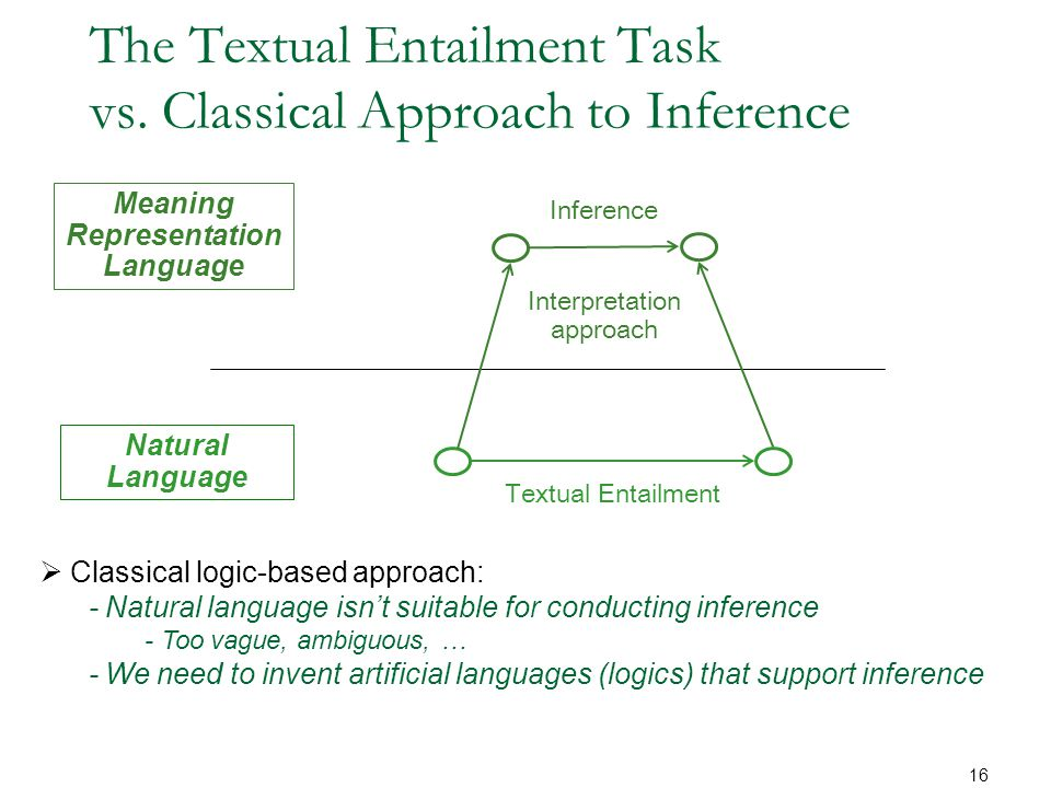 16 The Textual Entailment Task vs.