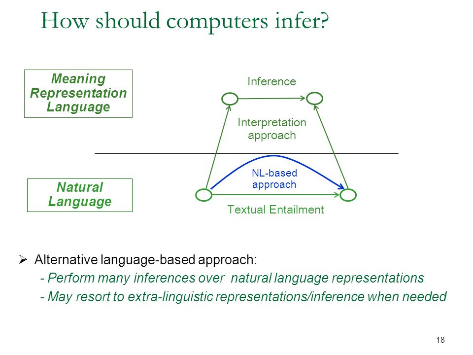 18 NL-based approach How should computers infer.