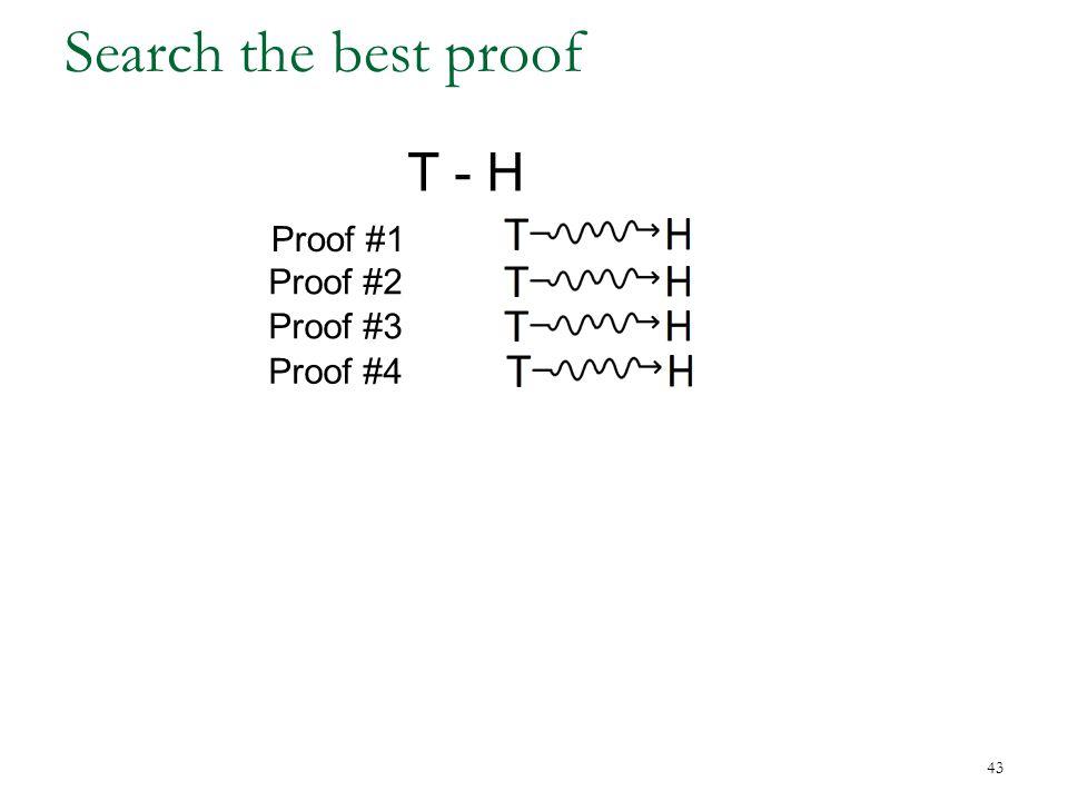Search the best proof 43 Proof #1 Proof #2 Proof #3 Proof #4 T - H