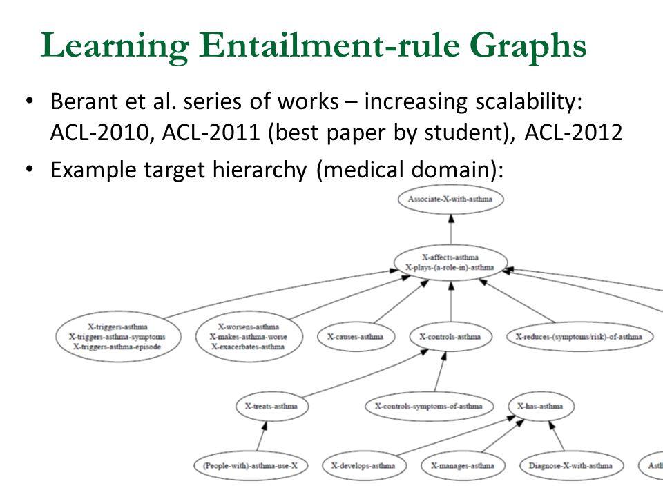 65 Learning Entailment-rule Graphs Berant et al.