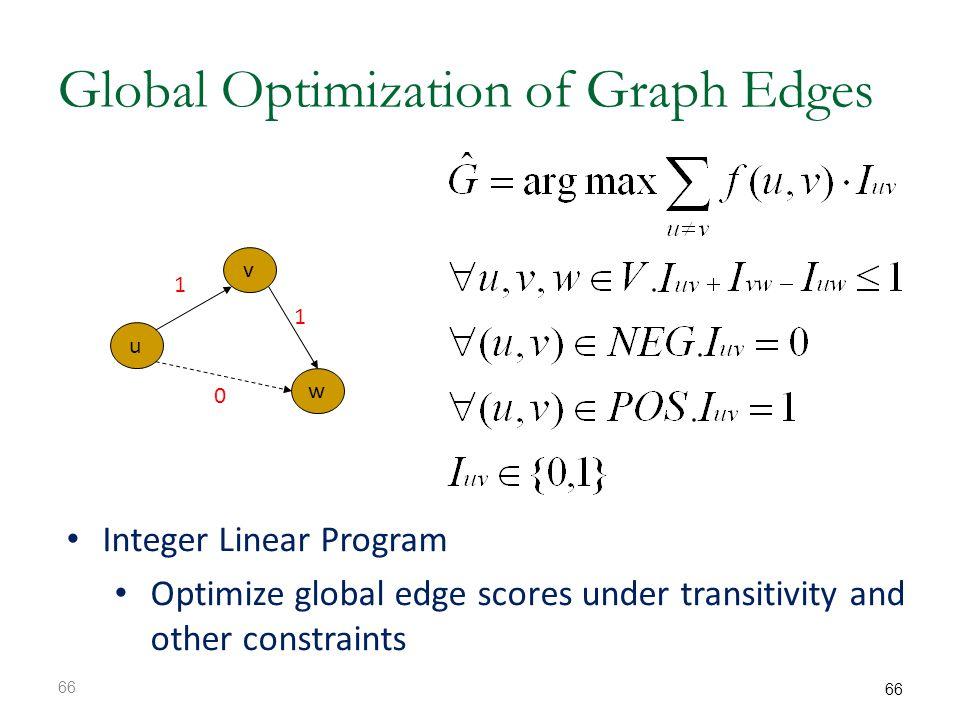 66 Global Optimization of Graph Edges Integer Linear Program Optimize global edge scores under transitivity and other constraints u w v 66 1 1 0