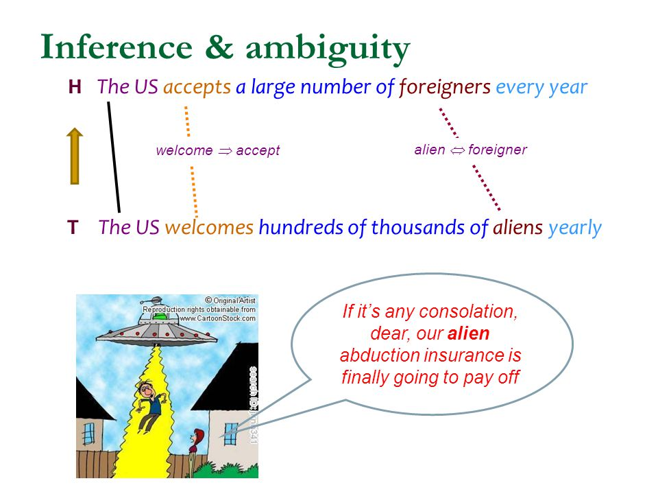 Inference & ambiguity H The US accepts a large number of foreigners every year T The US welcomes hundreds of thousands of aliens yearly If it's any consolation, dear, our alien abduction insurance is finally going to pay off alien  foreigner welcome  accept