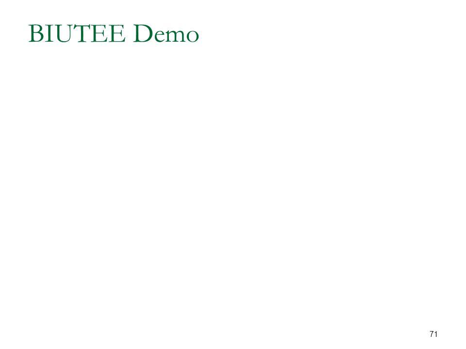 BIUTEE Demo 71