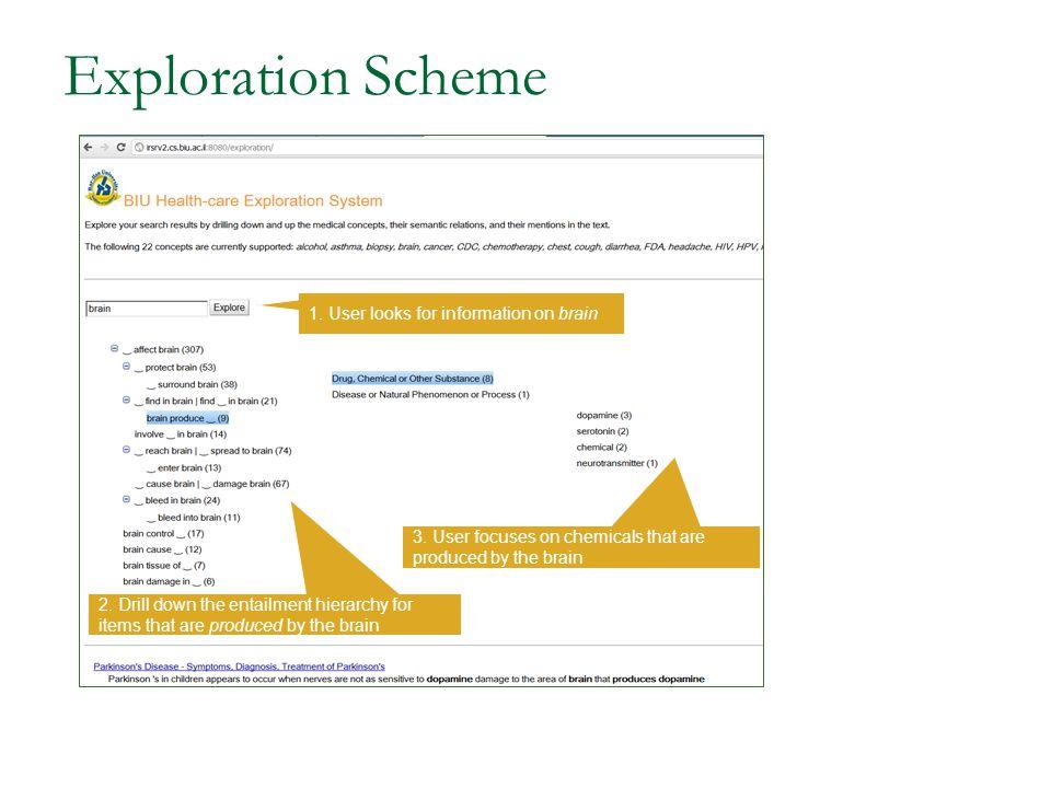 Exploration Scheme 2.