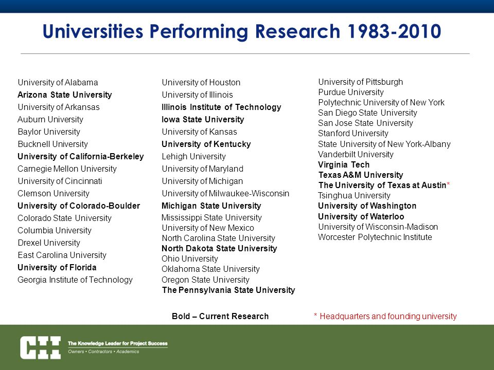 * Headquarters and founding universityBold – Current Research Universities Performing Research 1983-2010 University of Alabama Arizona State University University of Arkansas Auburn University Baylor University Bucknell University University of California-Berkeley Carnegie Mellon University University of Cincinnati Clemson University University of Colorado-Boulder Colorado State University Columbia University Drexel University East Carolina University University of Florida Georgia Institute of Technology University of Houston University of Illinois Illinois Institute of Technology Iowa State University University of Kansas University of Kentucky Lehigh University University of Maryland University of Michigan University of Milwaukee-Wisconsin Michigan State University Mississippi State University University of New Mexico North Carolina State University North Dakota State University Ohio University Oklahoma State University Oregon State University The Pennsylvania State University University of Pittsburgh Purdue University Polytechnic University of New York San Diego State University San Jose State University Stanford University State University of New York-Albany Vanderbilt University Virginia Tech Texas A&M University The University of Texas at Austin* Tsinghua University University of Washington University of Waterloo University of Wisconsin-Madison Worcester Polytechnic Institute