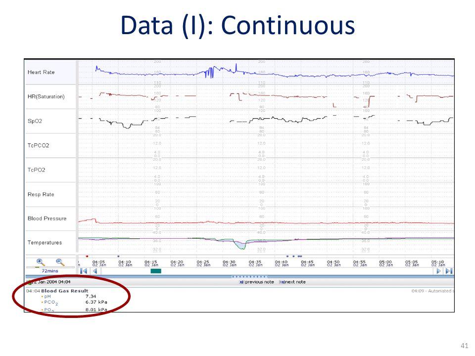 Data (I): Continuous 41