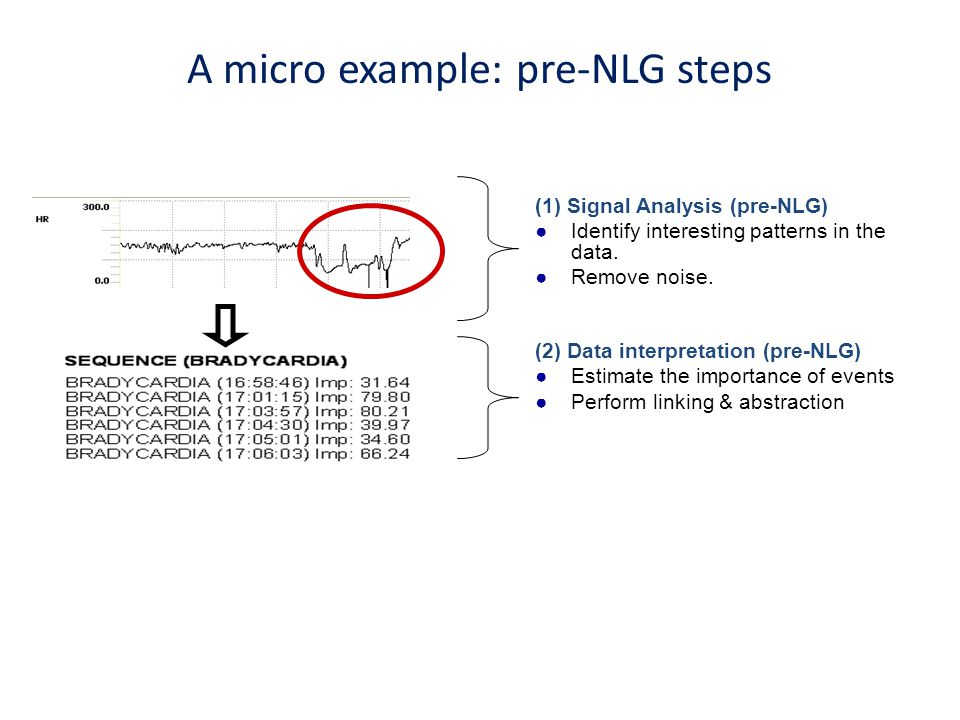 A micro example: pre-NLG steps (1) Signal Analysis (pre-NLG) ●Identify interesting patterns in the data. ●Remove noise. (2) Data interpretation (pre-N