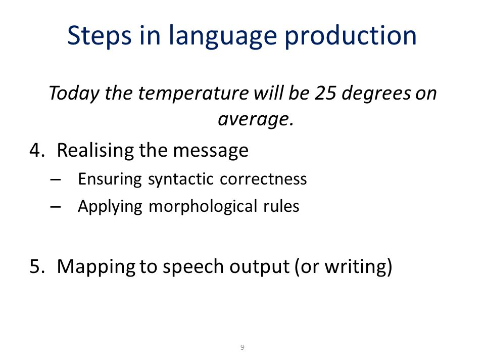 Steps in language production Today the temperature will be 25 degrees on average. 4.Realising the message – Ensuring syntactic correctness – Applying