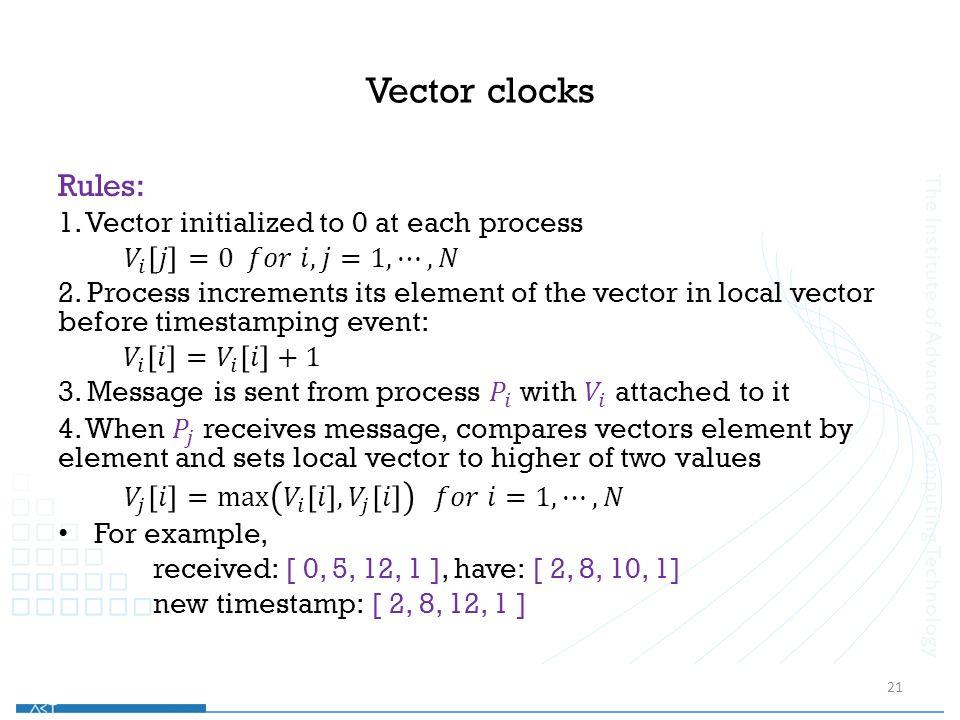 Vector clocks 21