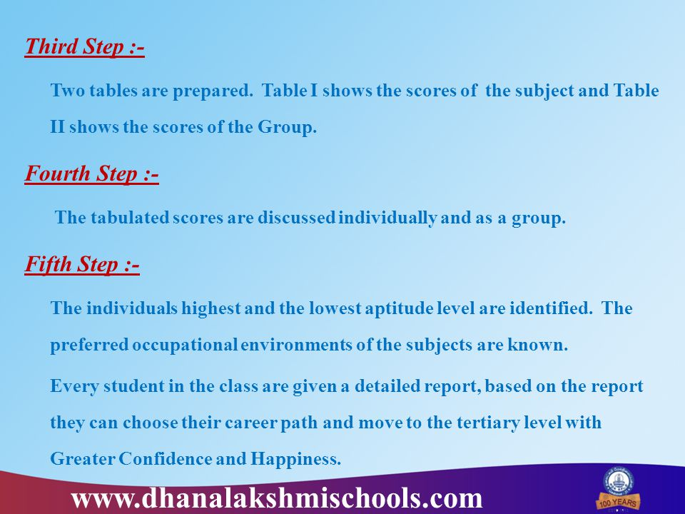 Third Step :- Two tables are prepared. Table I shows the scores of the subject and Table II shows the scores of the Group. Fourth Step :- The tabulate