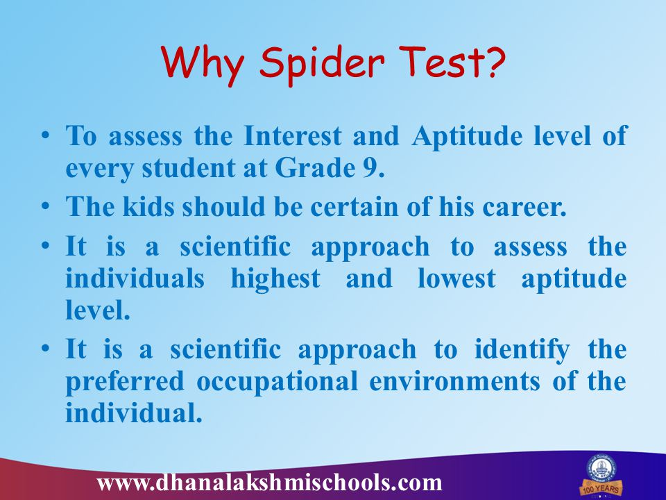 Why Spider Test. To assess the Interest and Aptitude level of every student at Grade 9.