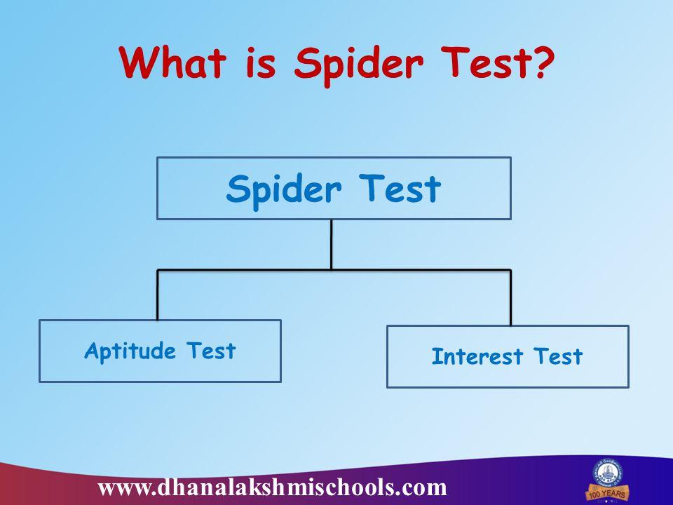 What is Spider Test? Spider Test Aptitude Test Interest Test www.dhanalakshmischools.com