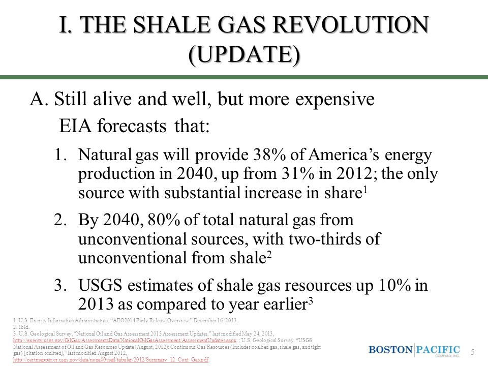 A.Still alive and well, but more expensive EIA forecasts that: 1.Natural gas will provide 38% of America's energy production in 2040, up from 31% in 2012; the only source with substantial increase in share 1 2.By 2040, 80% of total natural gas from unconventional sources, with two-thirds of unconventional from shale 2 3.USGS estimates of shale gas resources up 10% in 2013 as compared to year earlier 3 1.