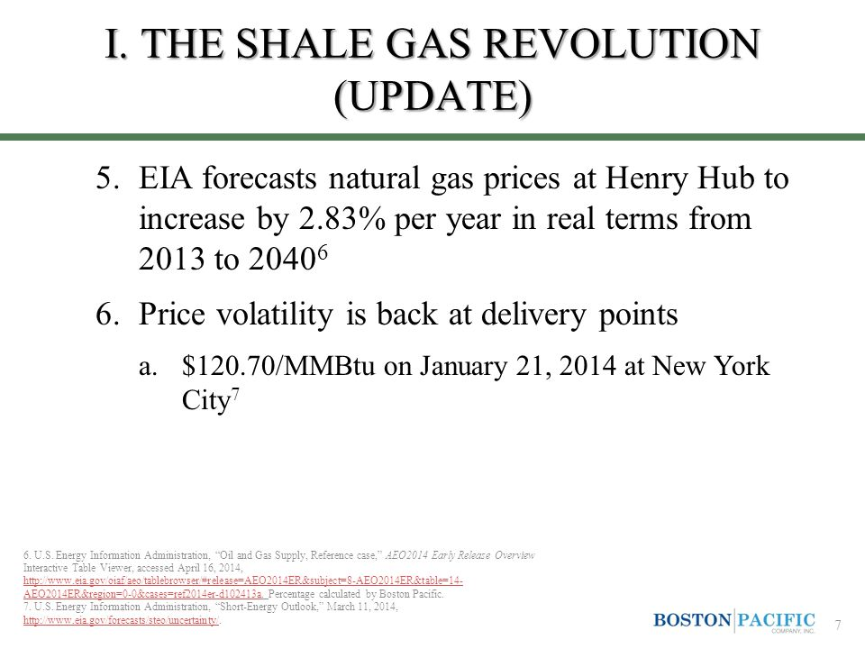 5.EIA forecasts natural gas prices at Henry Hub to increase by 2.83% per year in real terms from 2013 to 2040 6 6.Price volatility is back at delivery points a.$120.70/MMBtu on January 21, 2014 at New York City 7 6.