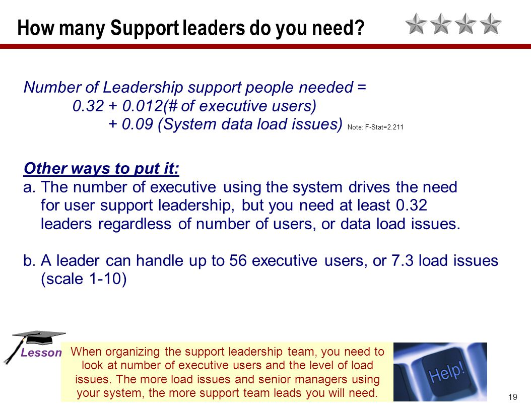 19 How many Support leaders do you need? Number of Leadership support people needed = 0.32 + 0.012(# of executive users) + 0.09 (System data load issu