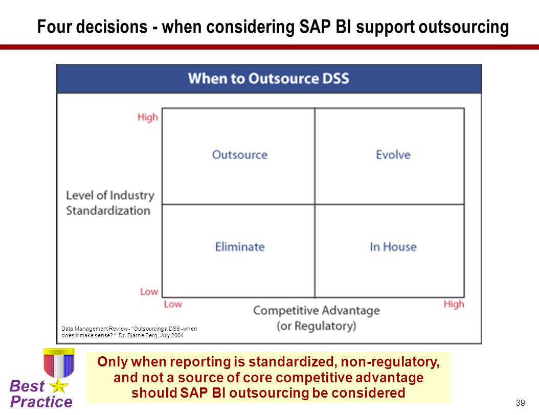39 Four decisions - when considering SAP BI support outsourcing Only when reporting is standardized, non-regulatory, and not a source of core competit