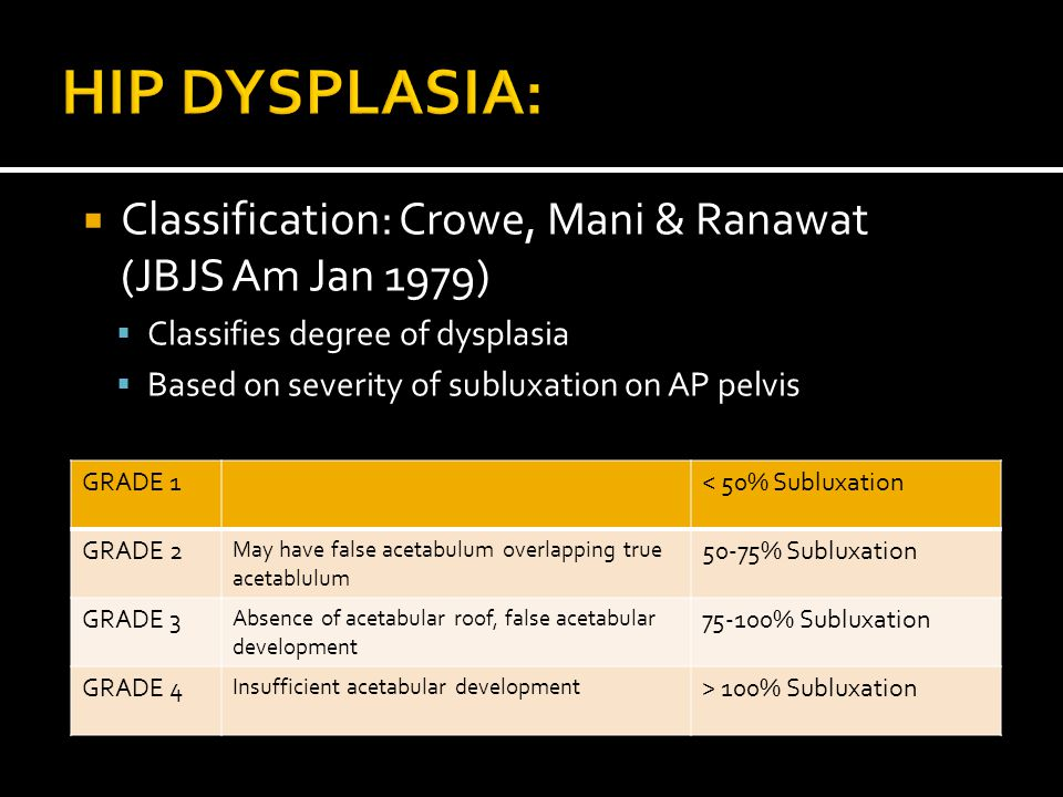  Classification: Crowe, Mani & Ranawat (JBJS Am Jan 1979)  Classifies degree of dysplasia  Based on severity of subluxation on AP pelvis GRADE 1< 50% Subluxation GRADE 2 May have false acetabulum overlapping true acetablulum 50-75% Subluxation GRADE 3 Absence of acetabular roof, false acetabular development 75-100% Subluxation GRADE 4 Insufficient acetabular development > 100% Subluxation
