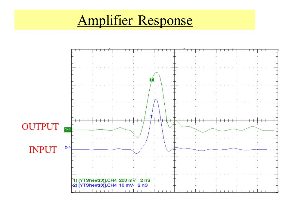 Amplifier Response OUTPUT INPUT