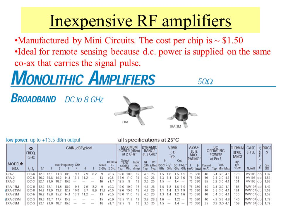 Inexpensive RF amplifiers Manufactured by Mini Circuits.