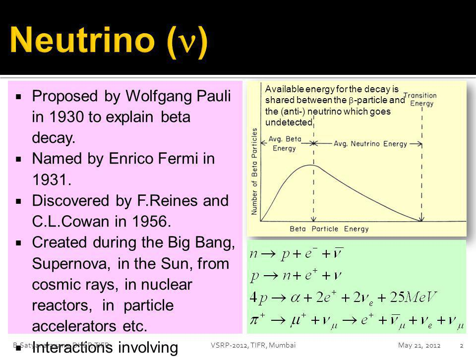  Proposed by Wolfgang Pauli in 1930 to explain beta decay.