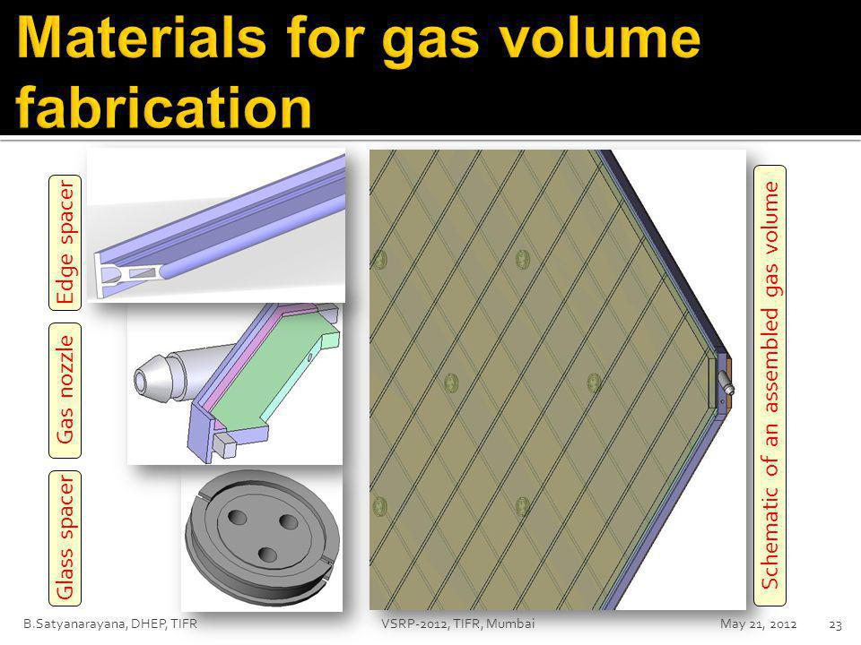 B.Satyanarayana, DHEP, TIFR VSRP-2012, TIFR, Mumbai May 21, 201223 Edge spacer Gas nozzle Glass spacer Schematic of an assembled gas volume