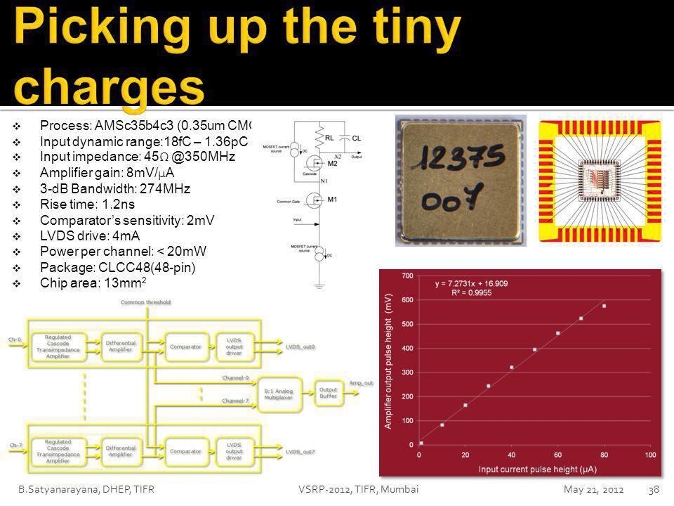B.Satyanarayana, DHEP, TIFR VSRP-2012, TIFR, Mumbai May 21, 201238  Process: AMSc35b4c3 (0.35um CMOS)  Input dynamic range:18fC – 1.36pC  Input impedance: 45 Ω @350MHz  Amplifier gain: 8mV/ μ A  3-dB Bandwidth: 274MHz  Rise time: 1.2ns  Comparator's sensitivity: 2mV  LVDS drive: 4mA  Power per channel: < 20mW  Package: CLCC48(48-pin)  Chip area: 13mm 2