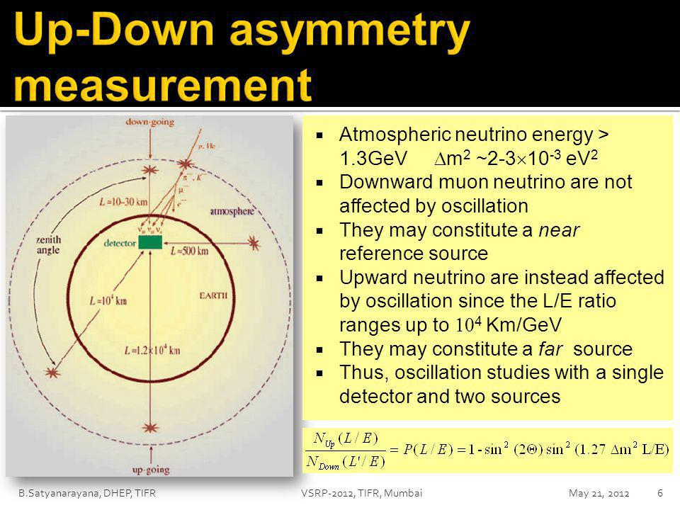 6  Atmospheric neutrino energy > 1.3GeV  m 2 ~2-3  10 -3 eV 2  Downward muon neutrino are not affected by oscillation  They may constitute a near reference source  Upward neutrino are instead affected by oscillation since the L/E ratio ranges up to  4 Km/GeV  They may constitute a far source  Thus, oscillation studies with a single detector and two sources