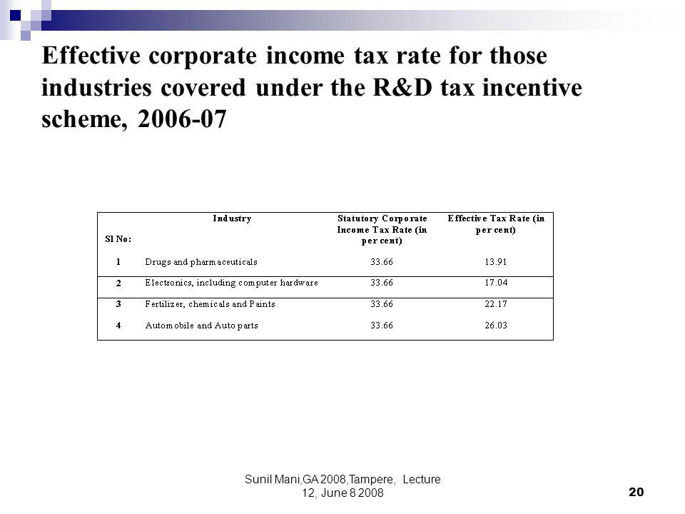 Sunil Mani,GA 2008,Tampere, Lecture 12, June 8 200820 Effective corporate income tax rate for those industries covered under the R&D tax incentive scheme, 2006-07