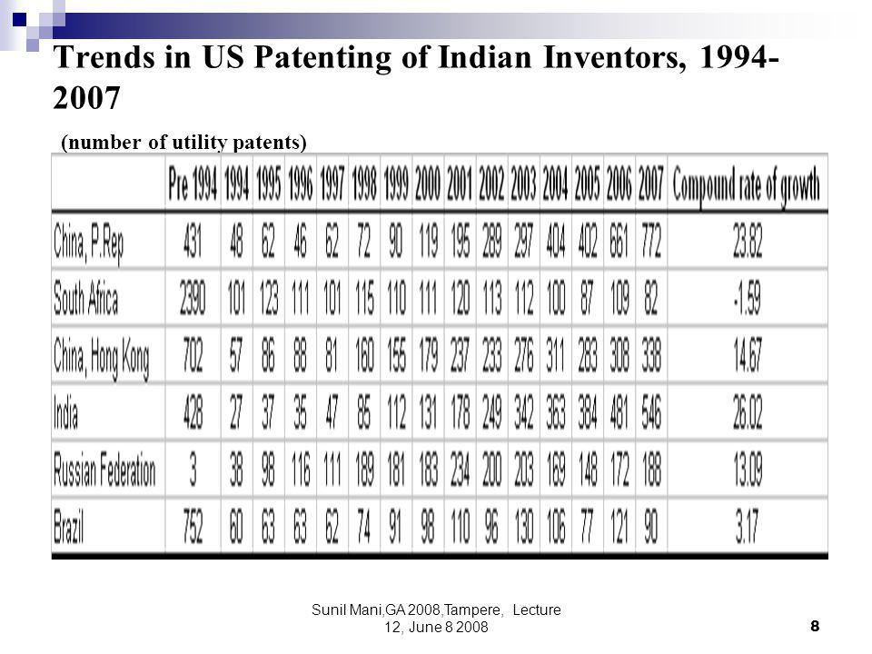 Sunil Mani,GA 2008,Tampere, Lecture 12, June 8 20088 Trends in US Patenting of Indian Inventors, 1994- 2007 (number of utility patents)