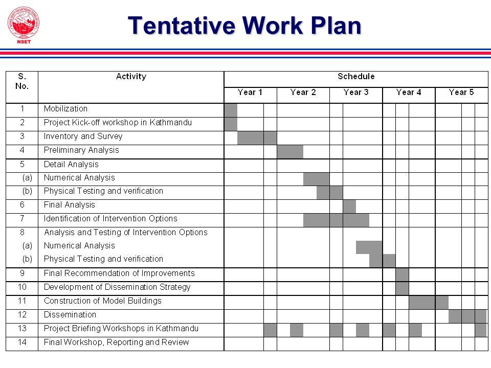Tentative Work Plan
