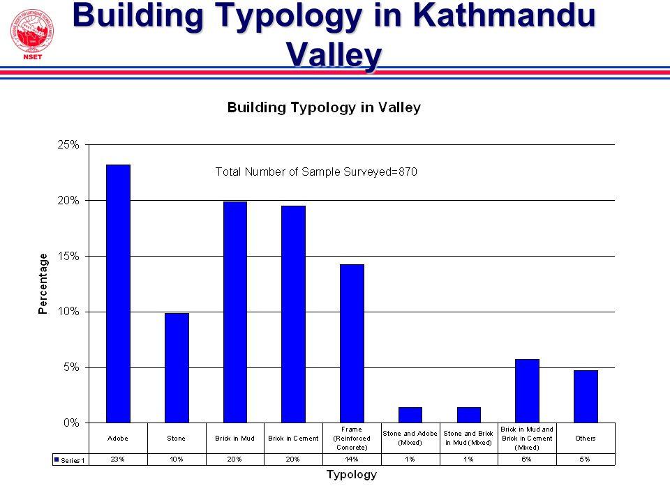 Building Typology in Kathmandu Valley