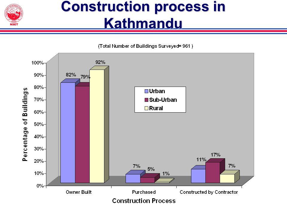Construction process in Kathmandu